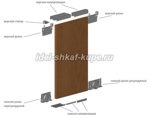 SKM-80-комплект дверей