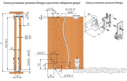 omega - расчет размеров дверей